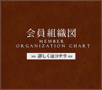 会員組織図